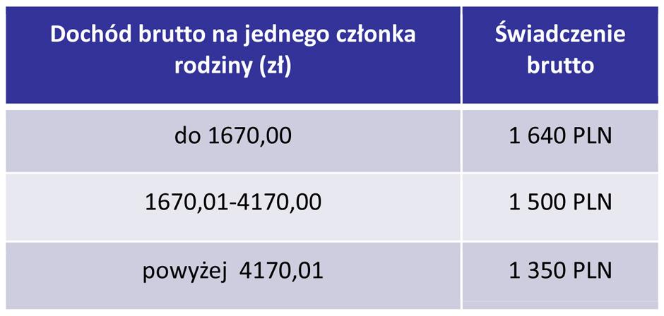 komunikat_ZFŚS_12 2014